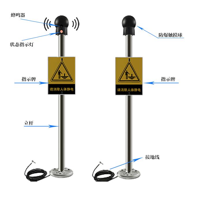语音型防爆人体静电释放器产品组成