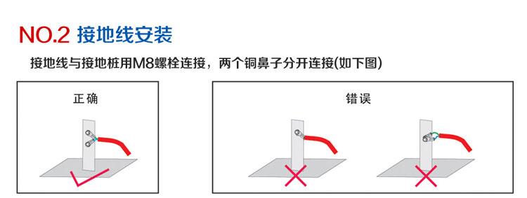 语音型防爆人体静电释放器产品安装2