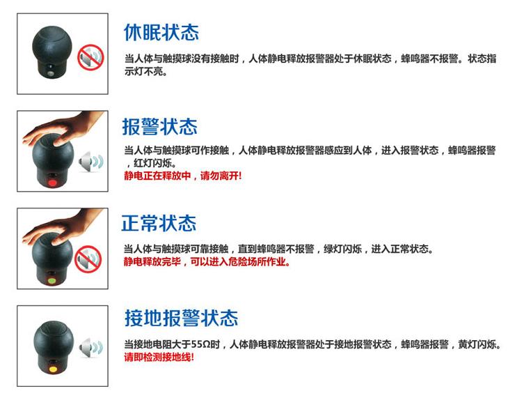 语音型防爆人体静电释放器产品使用